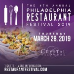 Details on The Philadelphia Restaurant Festival